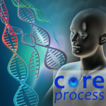 Core Process with helix